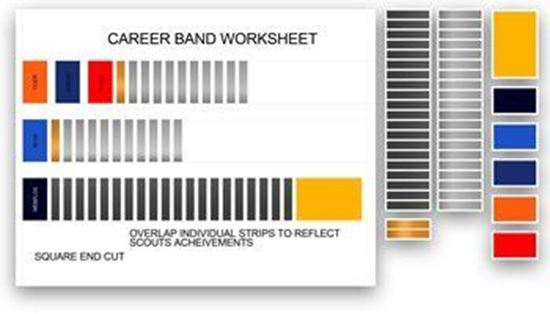 Picture of Career Band Kit